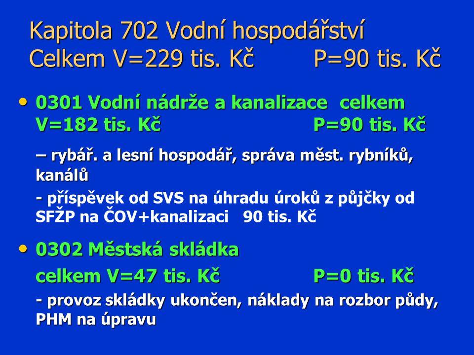 Kapitola 710 Doprava Celkem V=960 tis.KčP=0 tis.