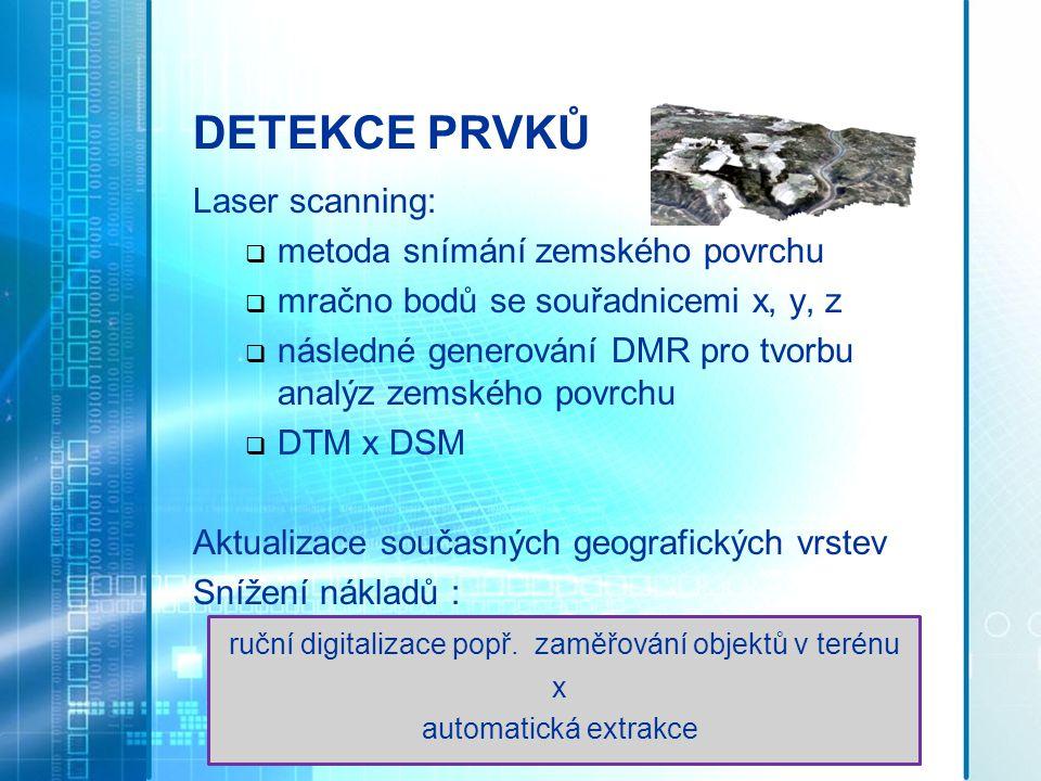 DETEKCE PRVKŮ Laser scanning:  metoda snímání zemského povrchu  mračno bodů se souřadnicemi x, y, z  následné generování DMR pro tvorbu analýz zems