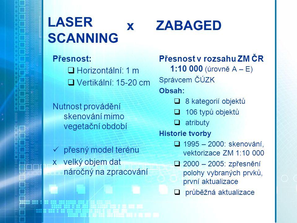 LASER SCANNING Přesnost:  Horizontální: 1 m  Vertikální: 15-20 cm Nutnost provádění skenování mimo vegetační období přesný model terénu x velký obje