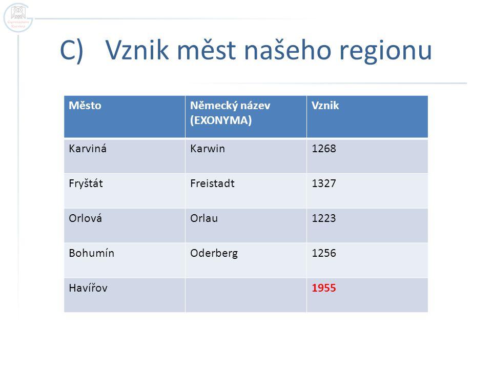 C) Vznik měst našeho regionu MěstoNěmecký název (EXONYMA) Vznik KarvináKarwin1268 FryštátFreistadt1327 OrlováOrlau1223 BohumínOderberg1256 Havířov1955