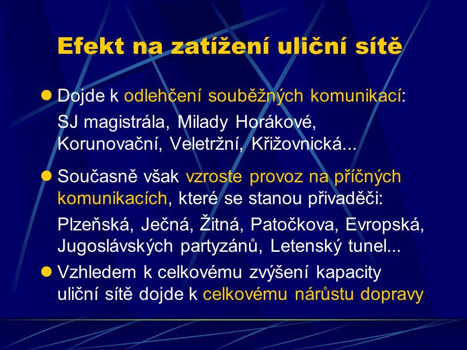 Efekt na zatížení uliční sítě Dojde k odlehčení souběžných komunikací: SJ magistrála, Milady Horákové, Korunovační, Veletržní, Křižovnická...