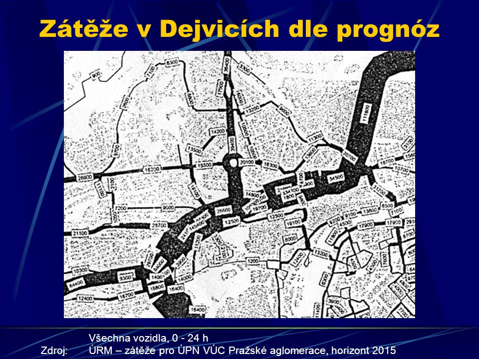 Zátěže v Dejvicích dle prognóz Všechna vozidla, 0 - 24 h Zdroj:ÚRM – zátěže pro ÚPN VÚC Pražské aglomerace, horizont 2015
