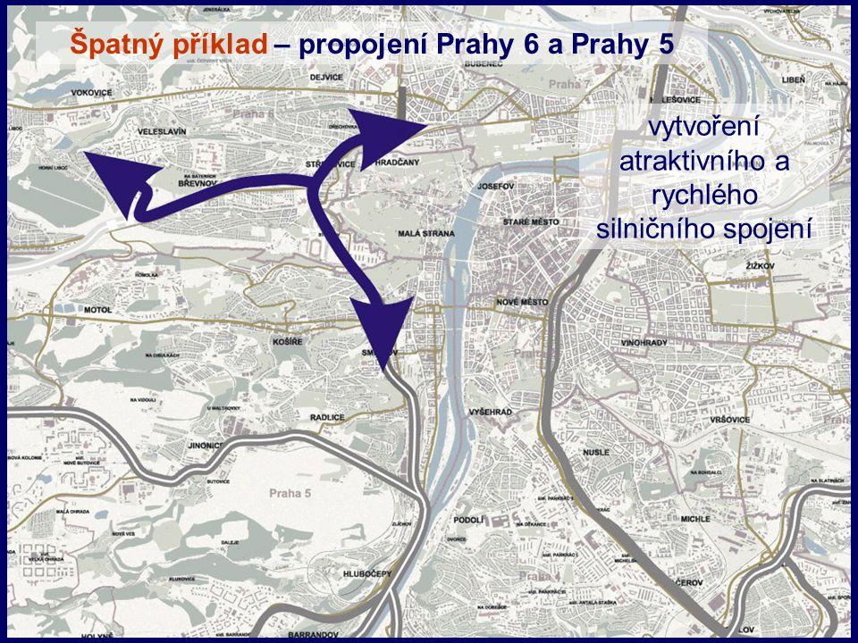 vytvoření atraktivního a rychlého silničního spojení Špatný příklad – propojení Prahy 6 a Prahy 5
