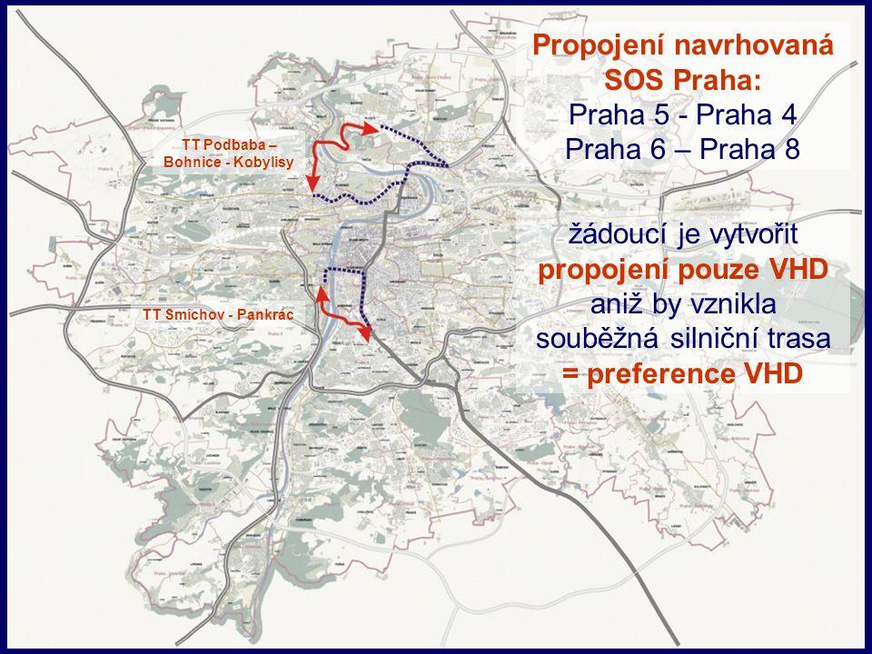 žádoucí je vytvořit propojení pouze VHD aniž by vznikla souběžná silniční trasa = preference VHD Propojení navrhovaná SOS Praha: Praha 5 - Praha 4 Praha 6 – Praha 8 TT Smíchov - Pankrác TT Podbaba – Bohnice - Kobylisy