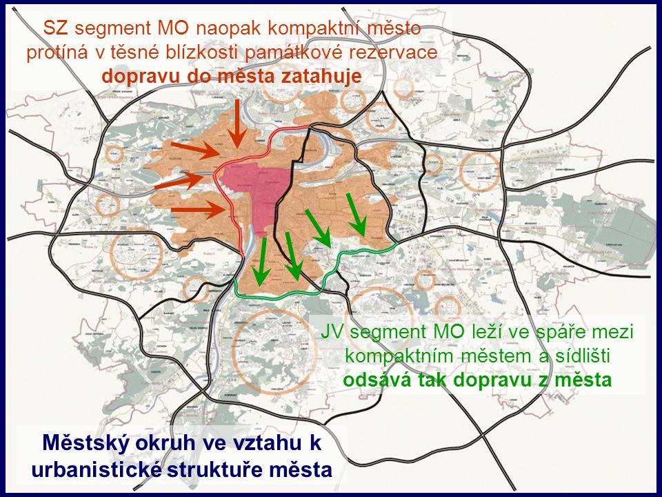JV segment MO leží ve spáře mezi kompaktním městem a sídlišti odsává tak dopravu z města SZ segment MO naopak kompaktní město protíná v těsné blízkosti památkové rezervace dopravu do města zatahuje Městský okruh ve vztahu k urbanistické struktuře města
