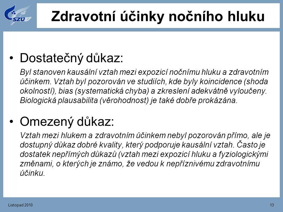Listopad 201013 Zdravotní účinky nočního hluku Dostatečný důkaz: Byl stanoven kausální vztah mezi expozicí nočnímu hluku a zdravotním účinkem. Vztah b