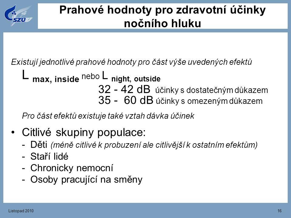 Listopad 201016 Prahové hodnoty pro zdravotní účinky nočního hluku Existují jednotlivé prahové hodnoty pro část výše uvedených efektů L max, inside ne