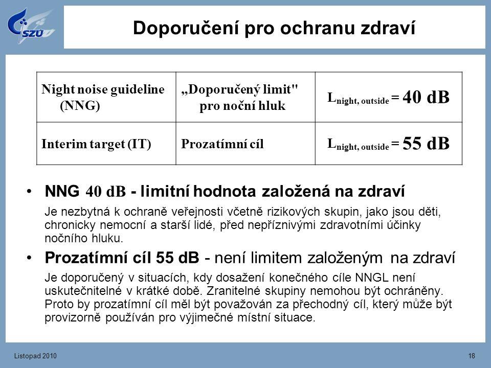 """Listopad 201018 Doporučení pro ochranu zdraví Night noise guideline (NNG) """"Doporučený limit"""