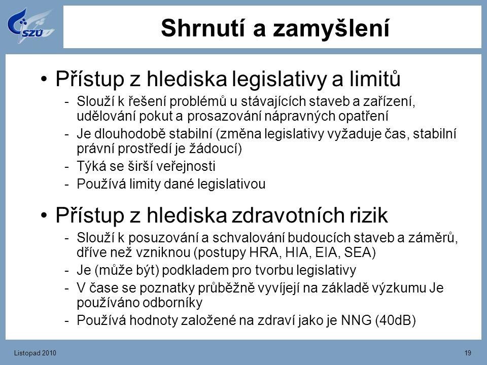 Listopad 201019 Shrnutí a zamyšlení Přístup z hlediska legislativy a limitů -Slouží k řešení problémů u stávajících staveb a zařízení, udělování pokut