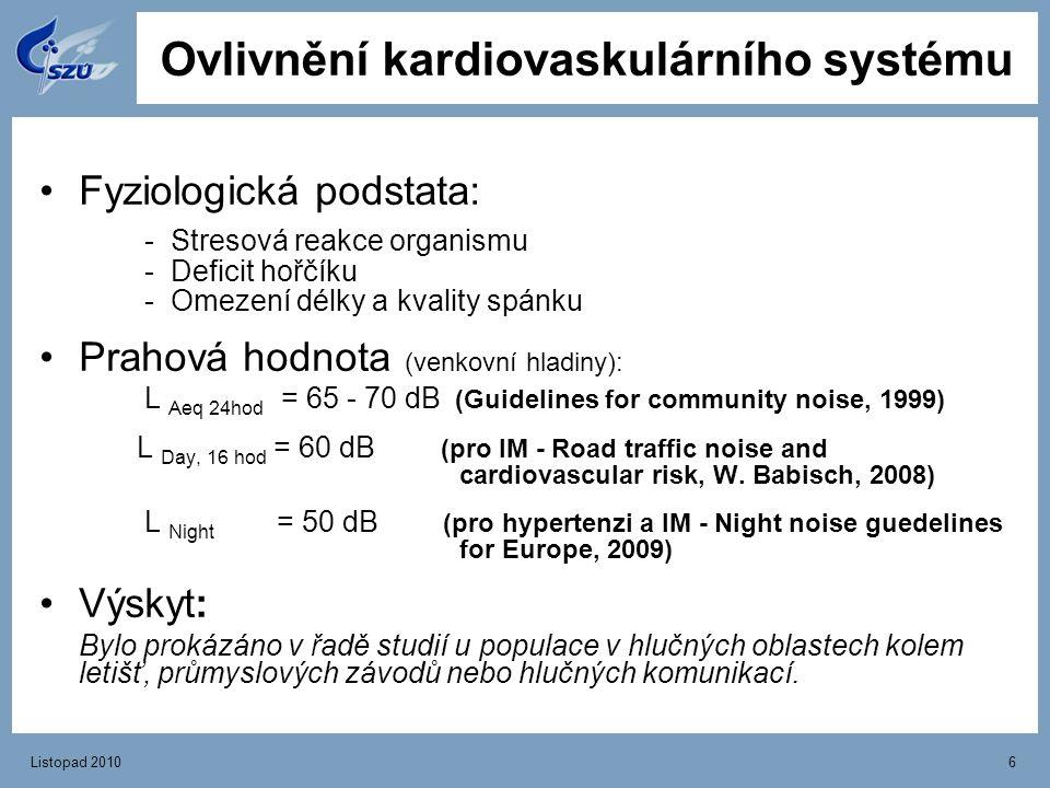 Listopad 20106 Ovlivnění kardiovaskulárního systému Fyziologická podstata: - Stresová reakce organismu - Deficit hořčíku - Omezení délky a kvality spá