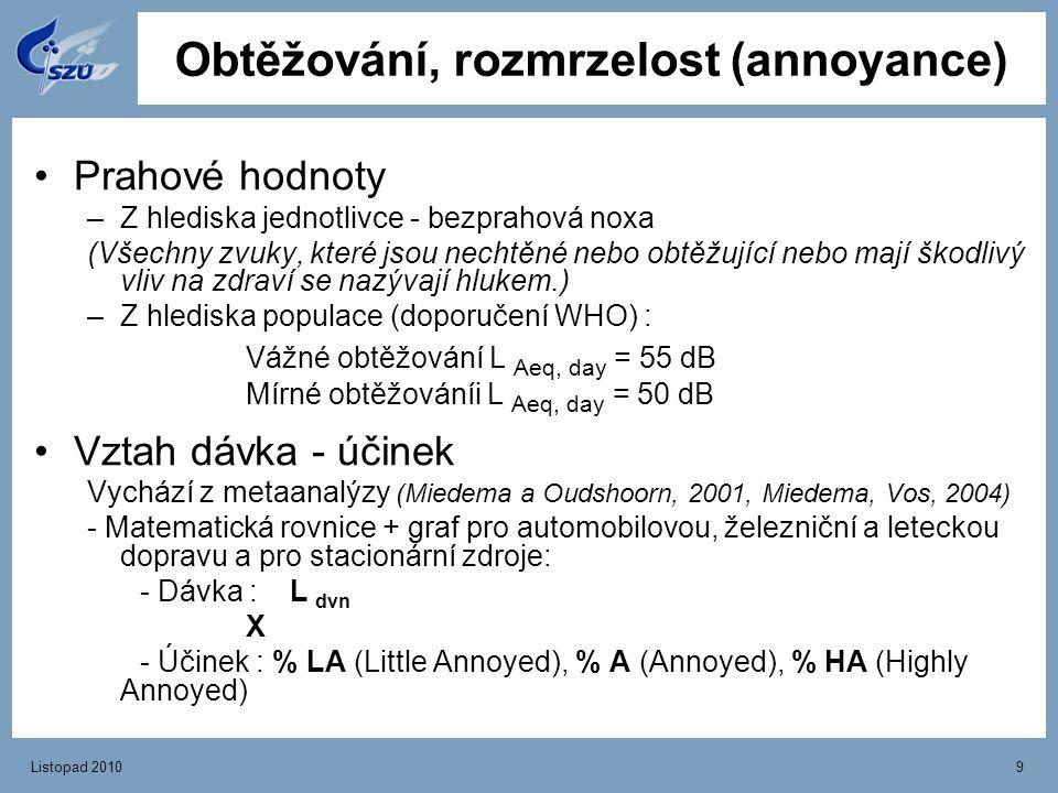 Listopad 20109 Prahové hodnoty –Z hlediska jednotlivce - bezprahová noxa (Všechny zvuky, které jsou nechtěné nebo obtěžující nebo mají škodlivý vliv n