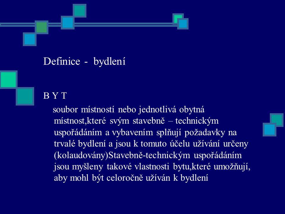 Definice - bydlení B Y T soubor místností nebo jednotlivá obytná místnost,které svým stavebně – technickým uspořádáním a vybavením splňují požadavky n