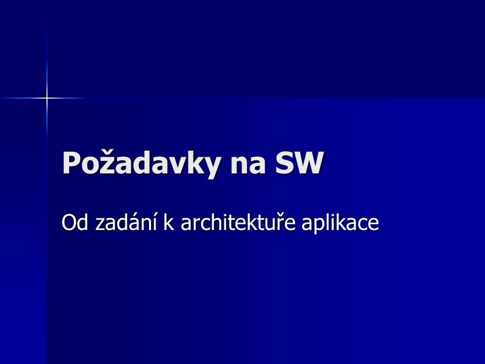 Požadavky na SW Od zadání k architektuře aplikace