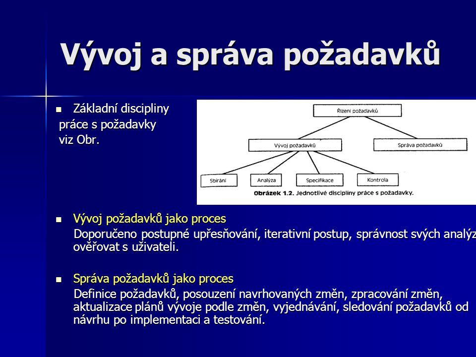Vývoj a správa požadavků Základní discipliny Základní discipliny práce s požadavky práce s požadavky viz Obr. viz Obr. Vývoj požadavků jako proces Výv