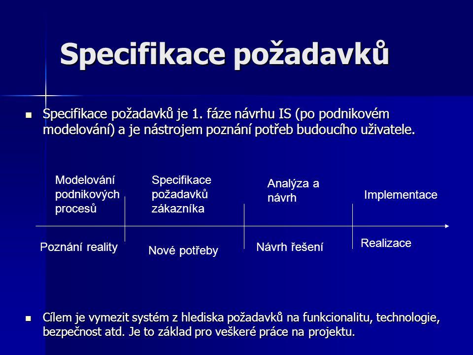 Specifikace požadavků Specifikace požadavků je 1. fáze návrhu IS (po podnikovém modelování) a je nástrojem poznání potřeb budoucího uživatele. Specifi