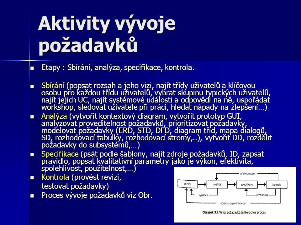 Aktivity vývoje požadavků Etapy : Sbírání, analýza, specifikace, kontrola. Etapy : Sbírání, analýza, specifikace, kontrola. Sbírání (popsat rozsah a j