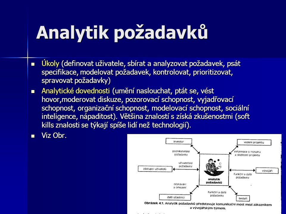 Analytik požadavků Úkoly (definovat uživatele, sbírat a analyzovat požadavek, psát specifikace, modelovat požadavek, kontrolovat, prioritizovat, sprav