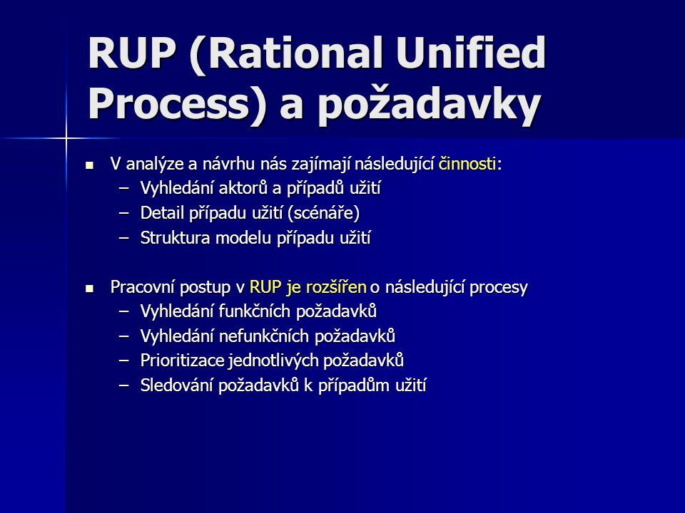 RUP (Rational Unified Process) a požadavky V analýze a návrhu nás zajímají následující činnosti: V analýze a návrhu nás zajímají následující činnosti: