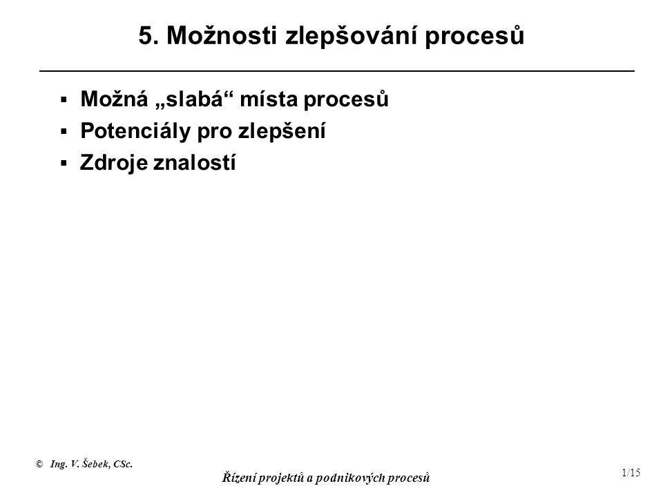 © Ing.V. Šebek, CSc. Řízení projektů a podnikových procesů 1/15 5.
