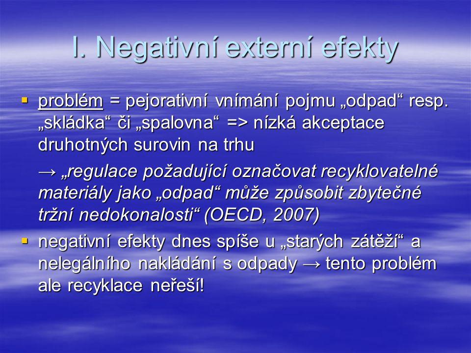 """I. Negativní externí efekty  problém = pejorativní vnímání pojmu """"odpad resp."""