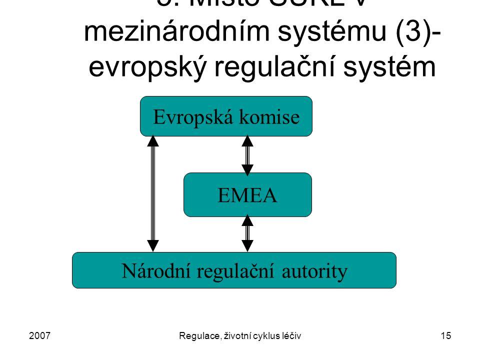 2007Regulace, životní cyklus léčiv15 5. Místo SÚKL v mezinárodním systému (3)- evropský regulační systém EMEA Evropská komise Národní regulační autori