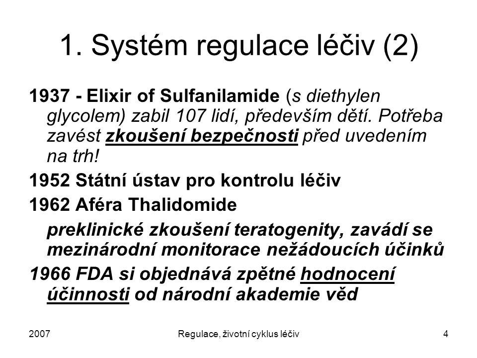 2007Regulace, životní cyklus léčiv4 1. Systém regulace léčiv (2) 1937 - Elixir of Sulfanilamide (s diethylen glycolem) zabil 107 lidí, především dětí.