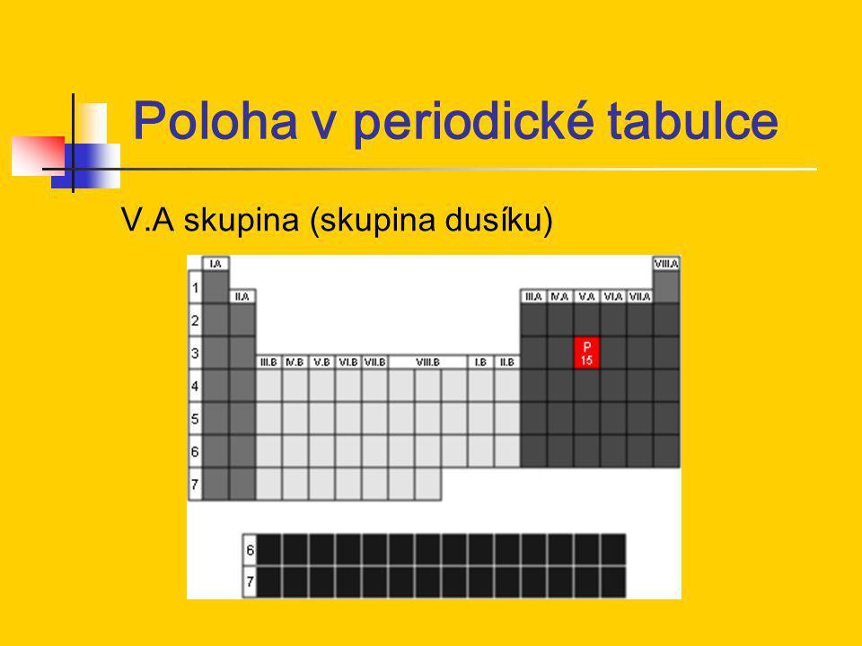 Poloha v periodické tabulce V.A skupina (skupina dusíku)