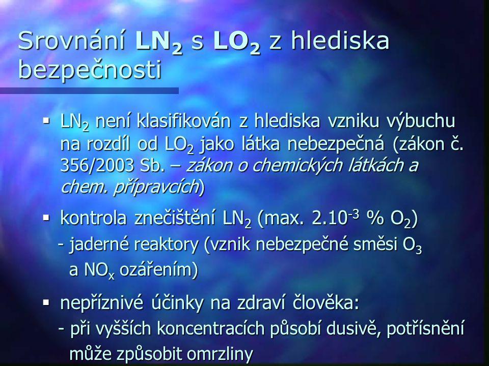 Srovnání LN 2 s LO 2 z hlediska bezpečnosti  LN 2 není klasifikován z hlediska vzniku výbuchu na rozdíl od LO 2 jako látka nebezpečná (zákon č. 356/2