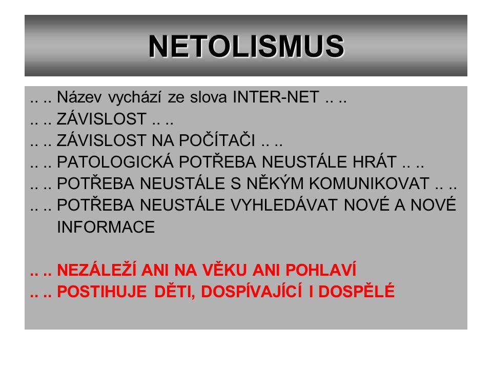 NETOLISMUS.... Název vychází ze slova INTER-NET........