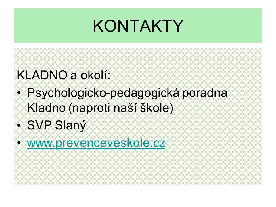 KONTAKTY KLADNO a okolí: Psychologicko-pedagogická poradna Kladno (naproti naší škole) SVP Slaný www.prevenceveskole.cz