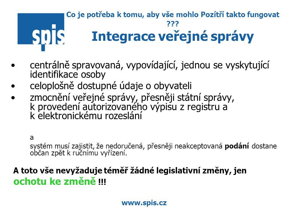 www.spis.cz Co je potřeba k tomu, aby vše mohlo Pozítří takto fungovat .