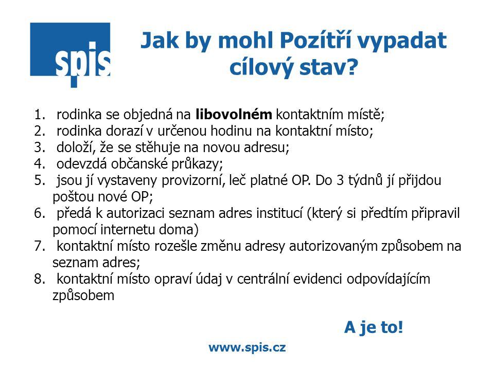 www.spis.cz Co je potřeba k tomu, aby vše mohlo Pozítří takto fungovat ??.