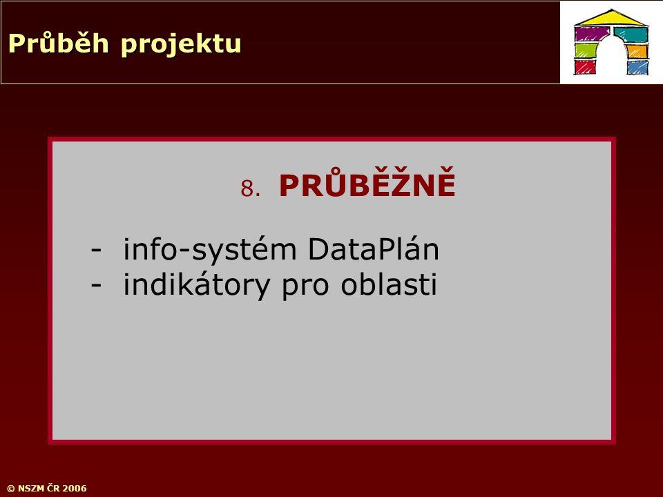 © NSZM ČR 2006 8. PRŮBĚŽNĚ -info-systém DataPlán -indikátory pro oblasti Průběh projektu
