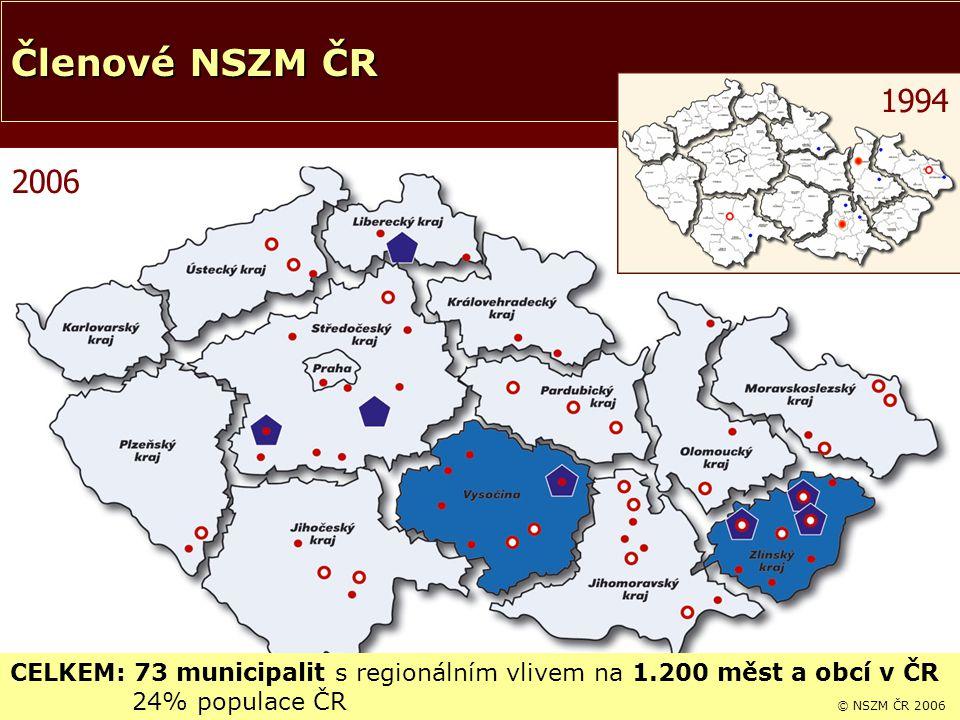 2006 CELKEM: 73 municipalit s regionálním vlivem na 1.200 měst a obcí v ČR 24% populace ČR © NSZM ČR 2006 Členové NSZM ČR 1994