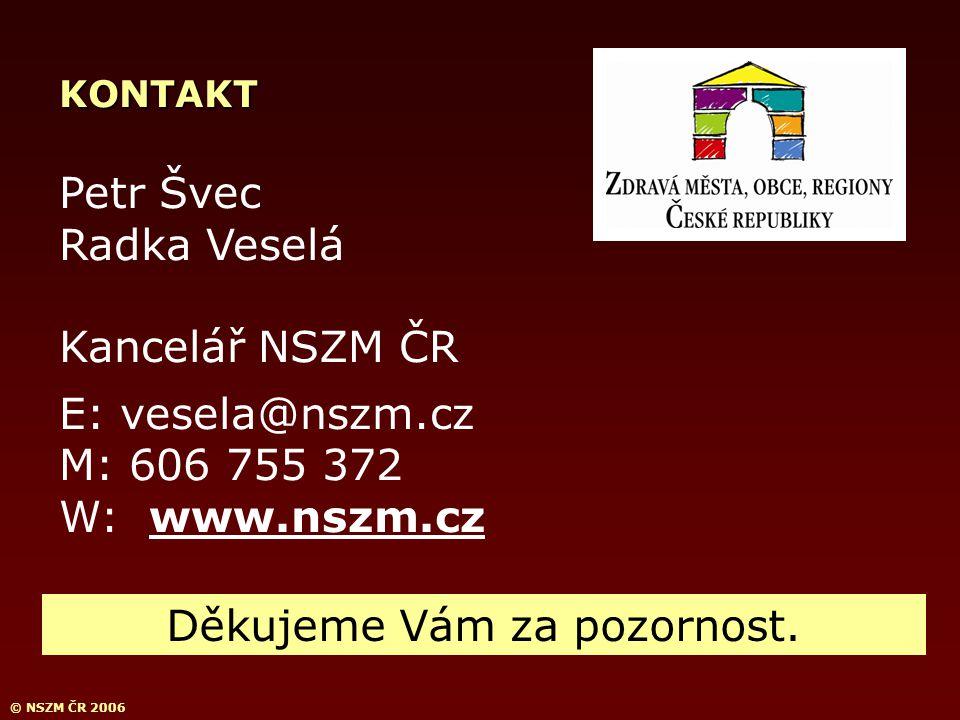 © NSZM ČR 2006 KONTAKT Petr Švec Radka Veselá Kancelář NSZM ČR E: vesela@nszm.cz M: 606 755 372 W: www.nszm.cz Děkujeme Vám za pozornost.