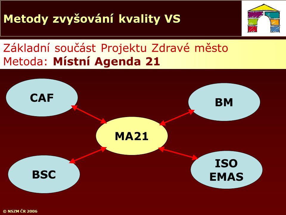 Metody zvyšování kvality VS Základní součást Projektu Zdravé město Metoda: Místní Agenda 21 MA21 CAF ISO EMAS BM BSC