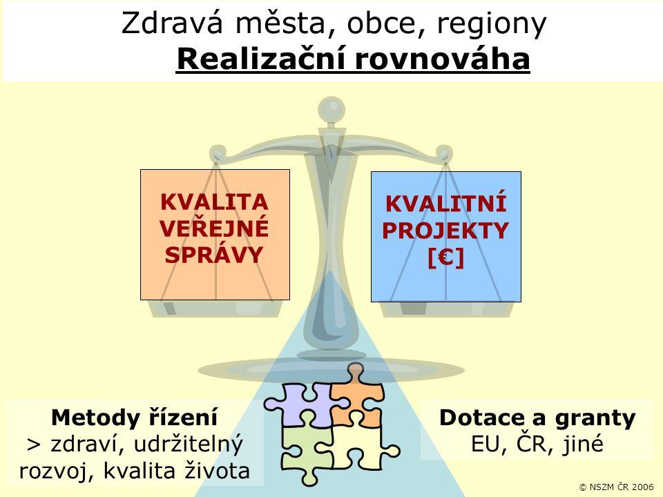 Zdravá města, obce, regiony Realizační rovnováha KVALITNÍ PROJEKTY [€] KVALITA VEŘEJNÉ SPRÁVY Metody řízení > zdraví, udržitelný rozvoj, kvalita život