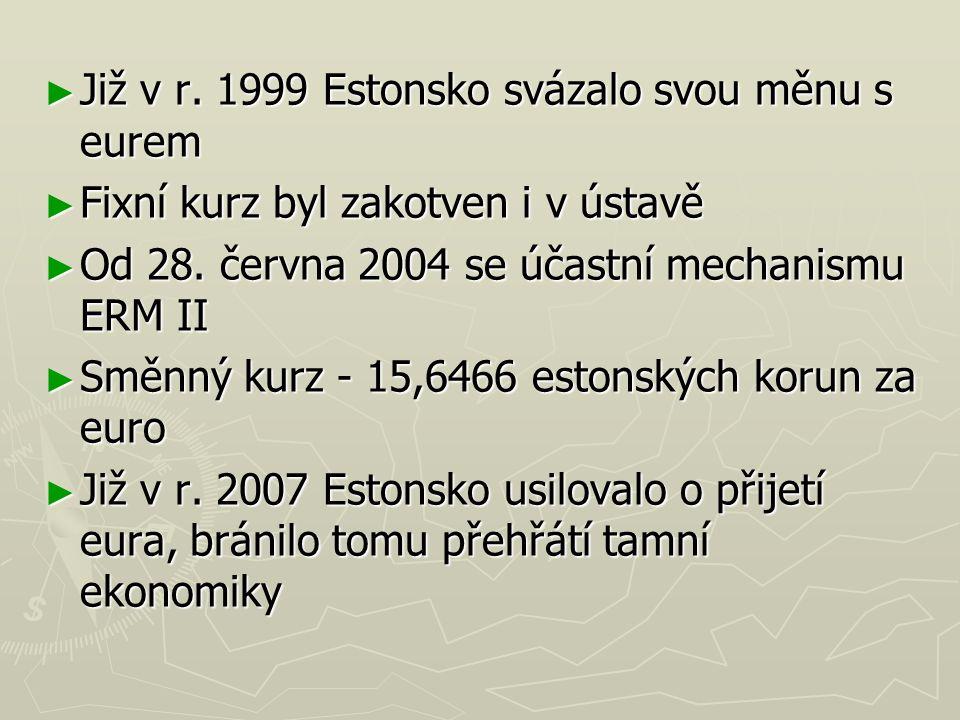 ► Již v r. 1999 Estonsko svázalo svou měnu s eurem ► Fixní kurz byl zakotven i v ústavě ► Od 28.