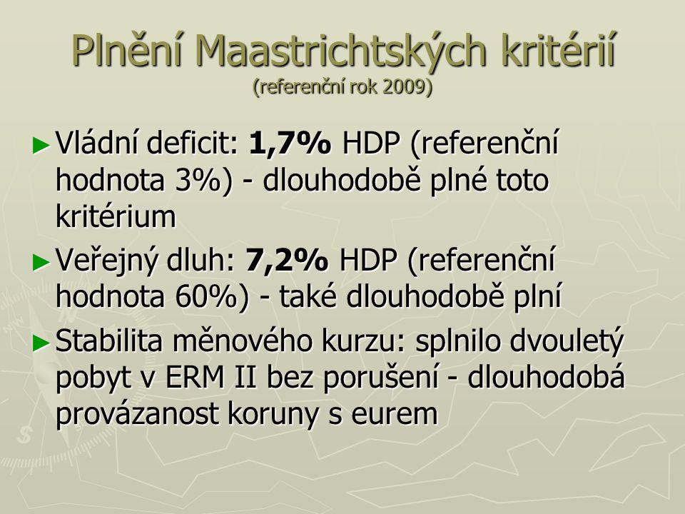 Plnění Maastrichtských kritérií (referenční rok 2009) ► Vládní deficit: 1,7% HDP (referenční hodnota 3%) - dlouhodobě plné toto kritérium ► Veřejný dluh: 7,2% HDP (referenční hodnota 60%) - také dlouhodobě plní ► Stabilita měnového kurzu: splnilo dvouletý pobyt v ERM II bez porušení - dlouhodobá provázanost koruny s eurem