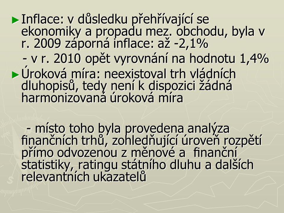 ► Inflace: v důsledku přehřívající se ekonomiky a propadu mez.