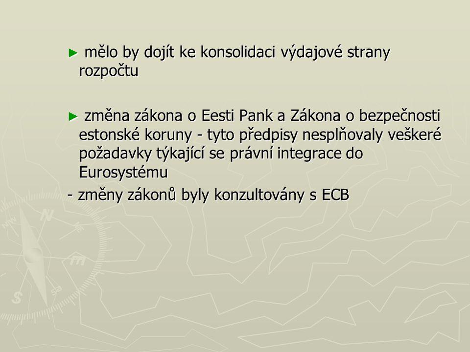 ► mělo by dojít ke konsolidaci výdajové strany rozpočtu ► změna zákona o Eesti Pank a Zákona o bezpečnosti estonské koruny - tyto předpisy nesplňovaly veškeré požadavky týkající se právní integrace do Eurosystému - změny zákonů byly konzultovány s ECB