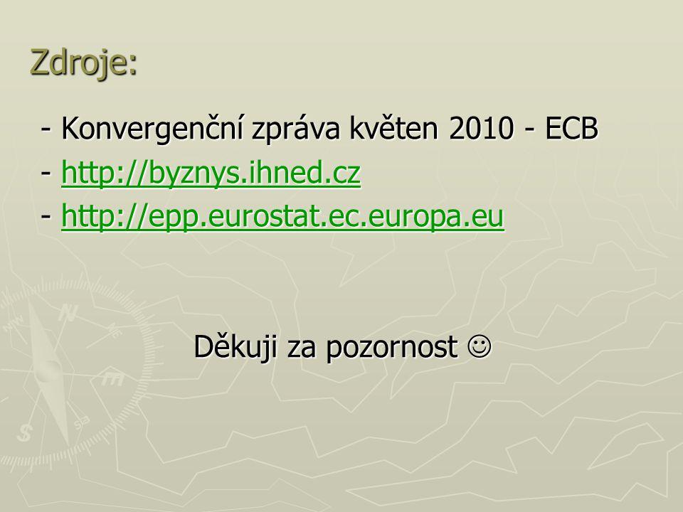 Zdroje: - Konvergenční zpráva květen 2010 - ECB - Konvergenční zpráva květen 2010 - ECB - http://byznys.ihned.cz - http://byznys.ihned.czhttp://byznys.ihned.cz - http://epp.eurostat.ec.europa.eu - http://epp.eurostat.ec.europa.euhttp://epp.eurostat.ec.europa.eu Děkuji za pozornost Děkuji za pozornost