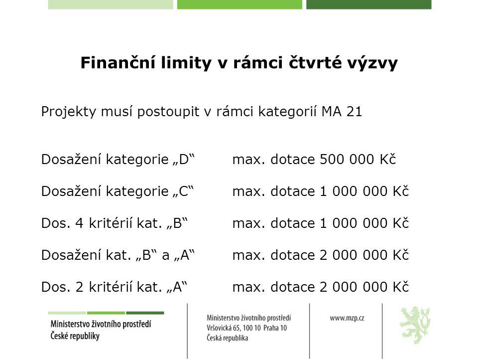 """Finanční limity v rámci čtvrté výzvy Projekty musí postoupit v rámci kategorií MA 21 Dosažení kategorie """"D max."""