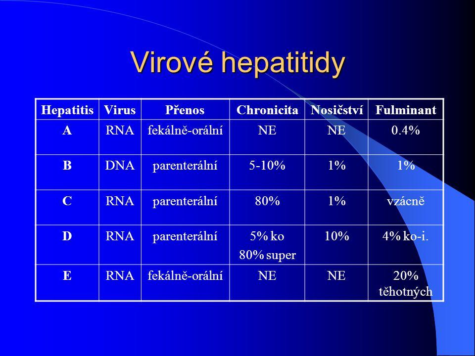 Virové hepatitidy HepatitisVirusPřenosChronicitaNosičstvíFulminant ARNAfekálně-orálníNE 0.4% BDNAparenterální5-10%1% CRNAparenterální80%1%vzácně DRNAp