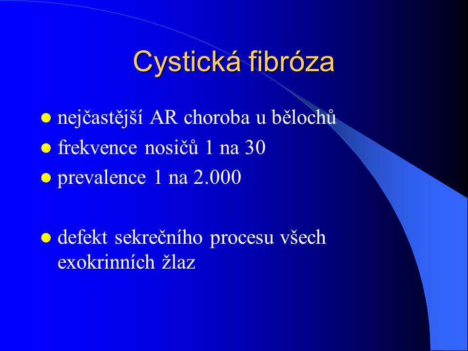 Cystická fibróza nejčastější AR choroba u bělochů frekvence nosičů 1 na 30 prevalence 1 na 2.000 defekt sekrečního procesu všech exokrinních žlaz