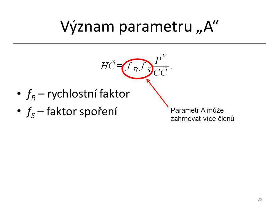 """Význam parametru """"A f R – rychlostní faktor f S – faktor spoření 22 Parametr A může zahrnovat více členů"""