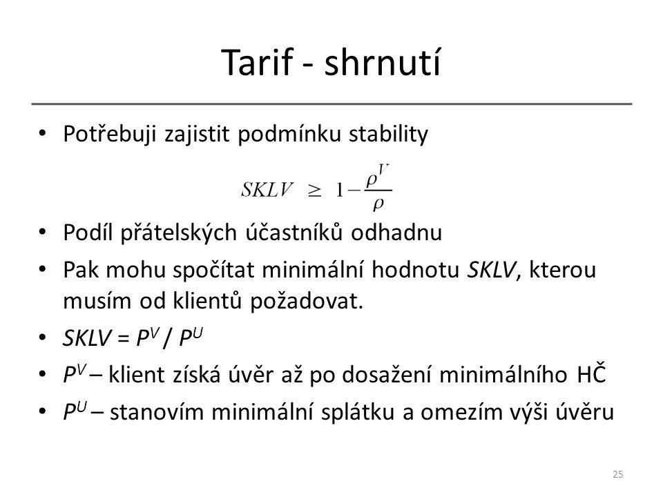 Tarif - shrnutí Potřebuji zajistit podmínku stability Podíl přátelských účastníků odhadnu Pak mohu spočítat minimální hodnotu SKLV, kterou musím od klientů požadovat.