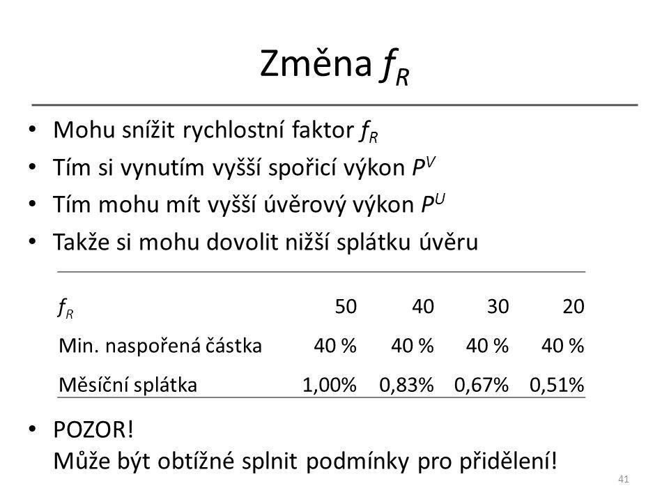 Změna f R Mohu snížit rychlostní faktor f R Tím si vynutím vyšší spořicí výkon P V Tím mohu mít vyšší úvěrový výkon P U Takže si mohu dovolit nižší splátku úvěru POZOR.