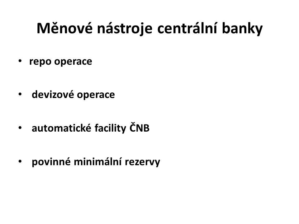 Měnové nástroje centrální banky repo operace devizové operace automatické facility ČNB povinné minimální rezervy