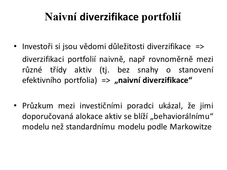 Naivní diverzifikace portfolií Investoři si jsou vědomi důležitosti diverzifikace => diverzifikaci portfolií naivně, např rovnoměrně mezi různé třídy